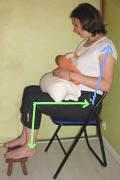 position assise allaitement maternel et bébé
